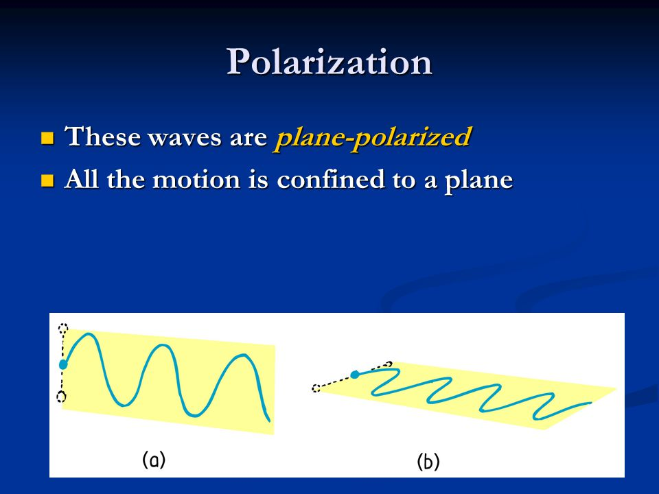 Polarization These waves are plane-polarized These waves are plane-polarized All the motion is confined to a plane All the motion is confined to a pla