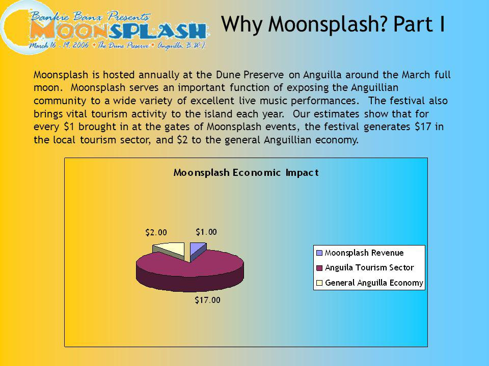 Why Moonsplash? Part I Moonsplash is hosted annually at the Dune Preserve on Anguilla around the March full moon. Moonsplash serves an important funct