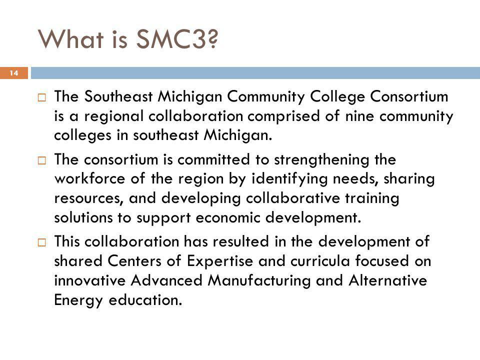 What is SMC3.