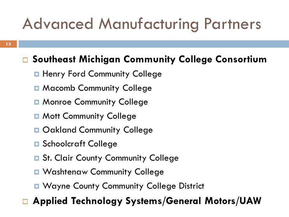 Advanced Manufacturing Partners Southeast Michigan Community College Consortium Henry Ford Community College Macomb Community College Monroe Community College Mott Community College Oakland Community College Schoolcraft College St.