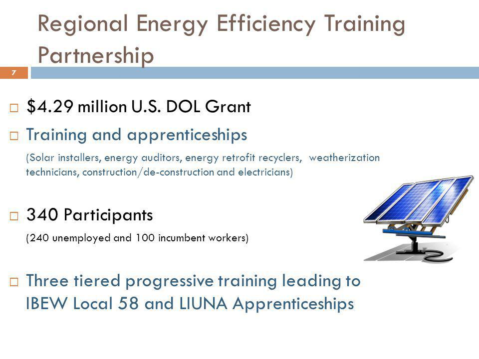 Regional Energy Efficiency Training Partnership $4.29 million U.S.