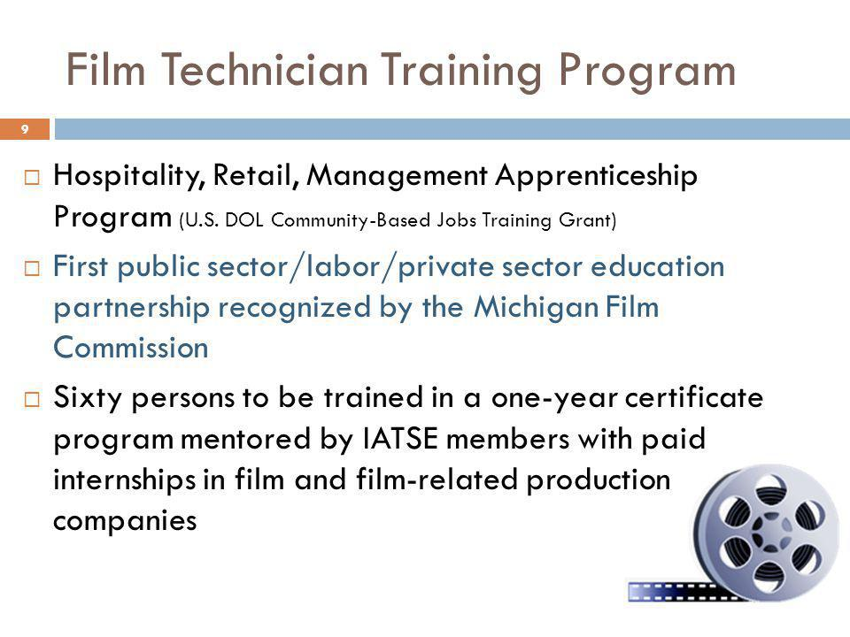 Film Technician Training Program Hospitality, Retail, Management Apprenticeship Program (U.S.