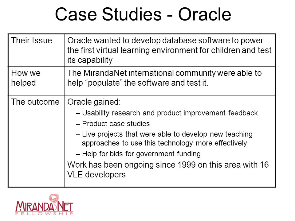 Case Studies - Oracle Their IssueOracle wanted to develop database software to power the first virtual learning environment for children and test its capability How we helped The MirandaNet international community were able to help populate the software and test it.