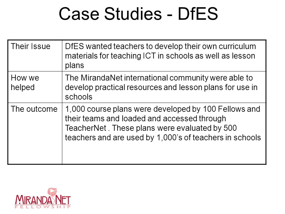 Case Studies - DfES Their IssueDfES wanted teachers to develop their own curriculum materials for teaching ICT in schools as well as lesson plans How we helped The MirandaNet international community were able to develop practical resources and lesson plans for use in schools The outcome1,000 course plans were developed by 100 Fellows and their teams and loaded and accessed through TeacherNet.