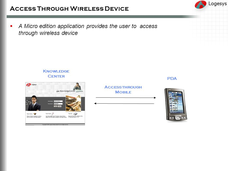 Access Through Wireless Device Knowledge Center Access through Mobile PDA A Micro edition application provides the user to access through wireless device