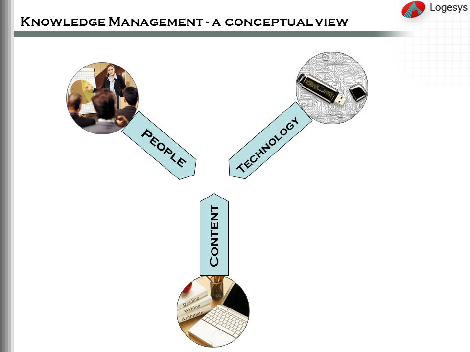 Knowledge Management - a conceptual view Content People Technology