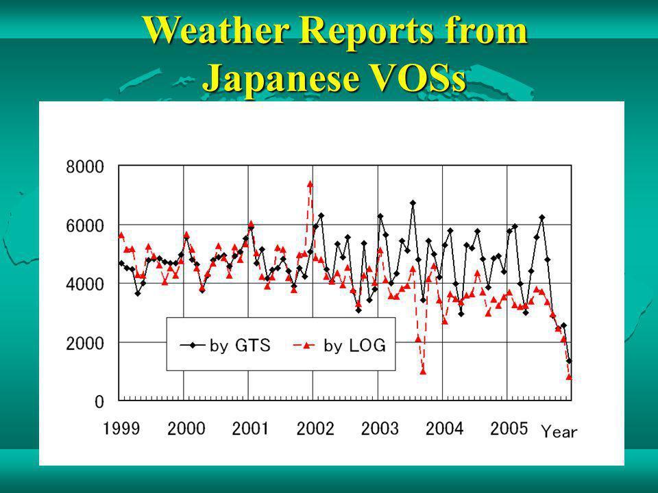 Weather Broadcast (JMH) Apr.2004: JMH sending frequencies 6 to 4 Apr.