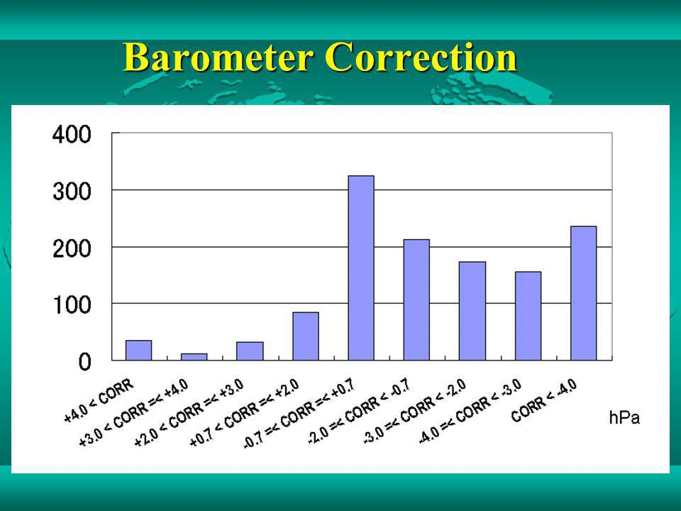Barometers Comparison Check through Facsimile The Form for Barometer Comparison Check through Facsimile Japan Meteorological Agency Please use this form to make a request to check your barometer.