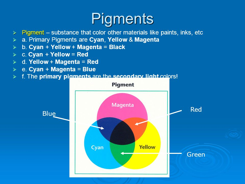 Pigments Pigment Pigment – substance that color other materials like paints, inks, etc a. Primary Pigments are Cyan, Yellow & Magenta b. Cyan + Yellow