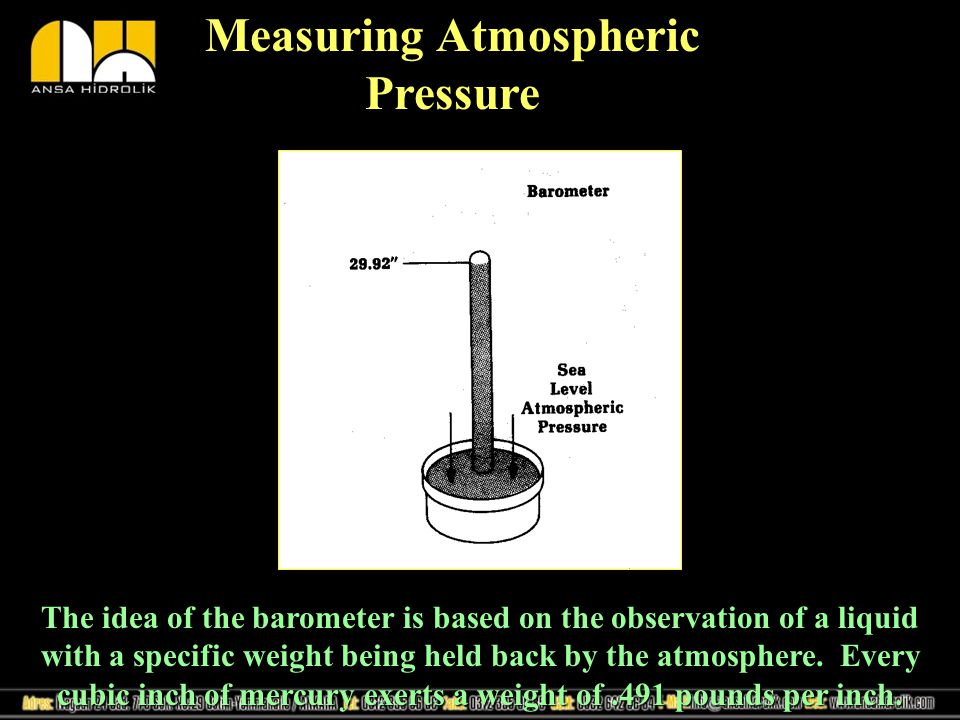 Measuring Atmospheric Pressure The idea of the barometer is based on the observation of a liquid with a specific weight being held back by the atmosph