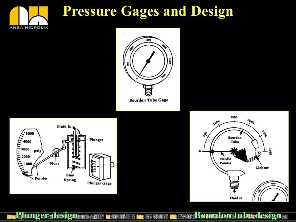 Pressure Gages and Design Plunger design Bourdon tube design