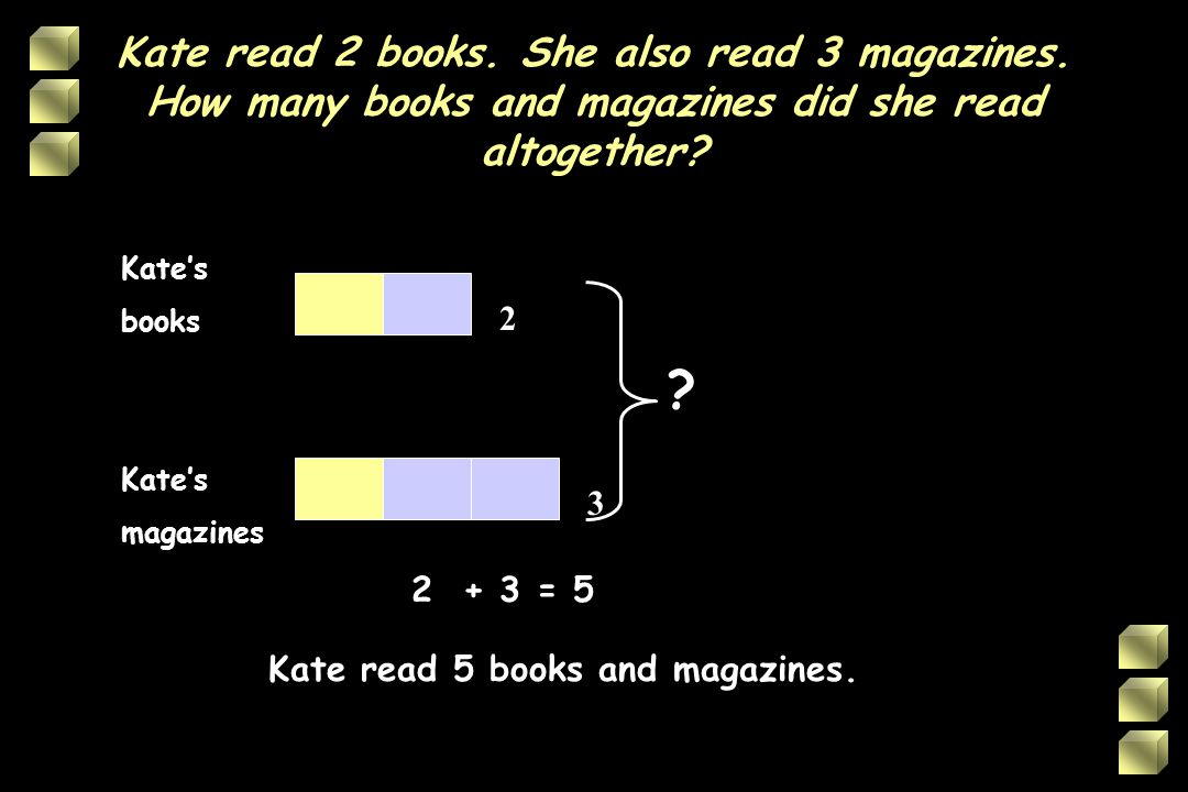Kate read 2 books.She also read 3 magazines. How many books and magazines did she read altogether.