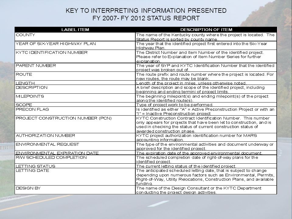 KEY TO INTERPRETING INFORMATION PRESENTED FY 2007- FY 2012 STATUS REPORT