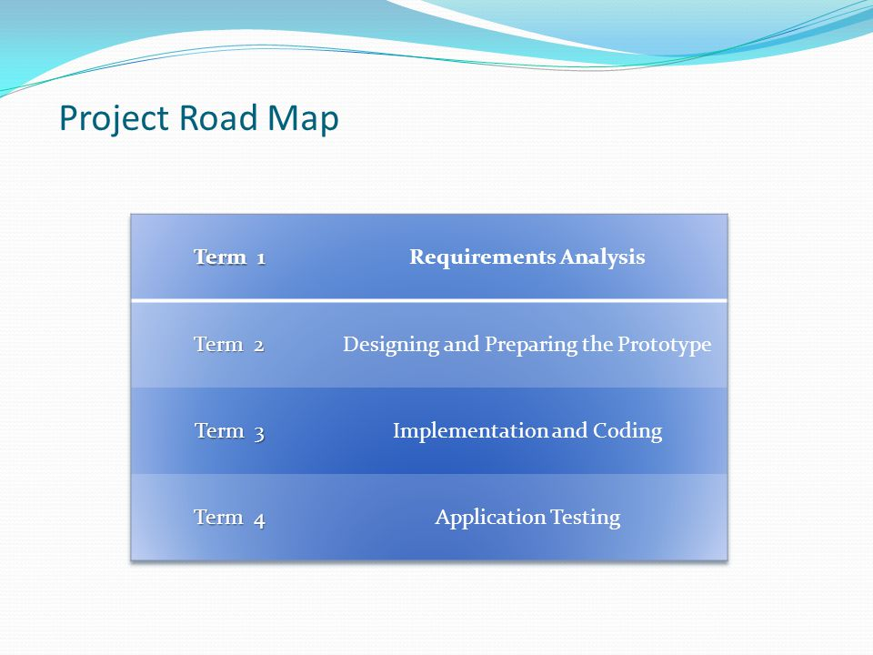 Project Road Map