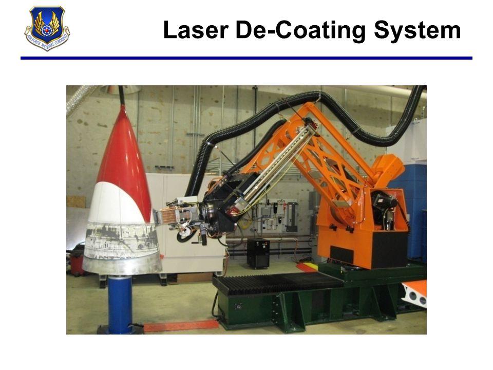 Laser De-Coating System