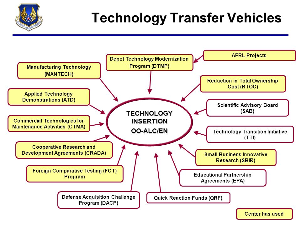 Technology Transfer Vehicles Notes on Tech Transfer Vehicles