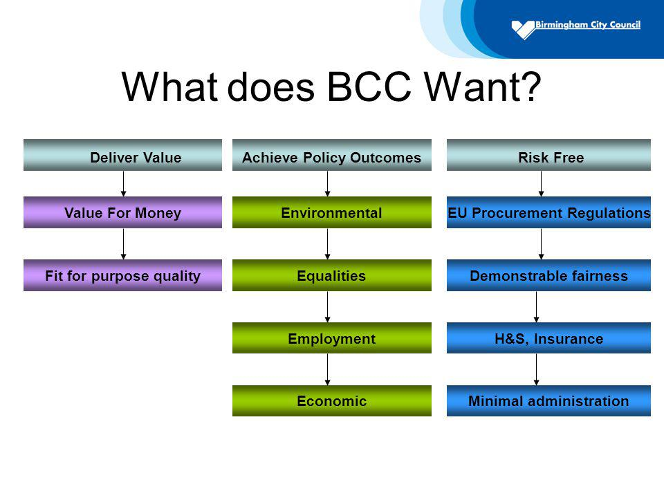What does BCC Want.