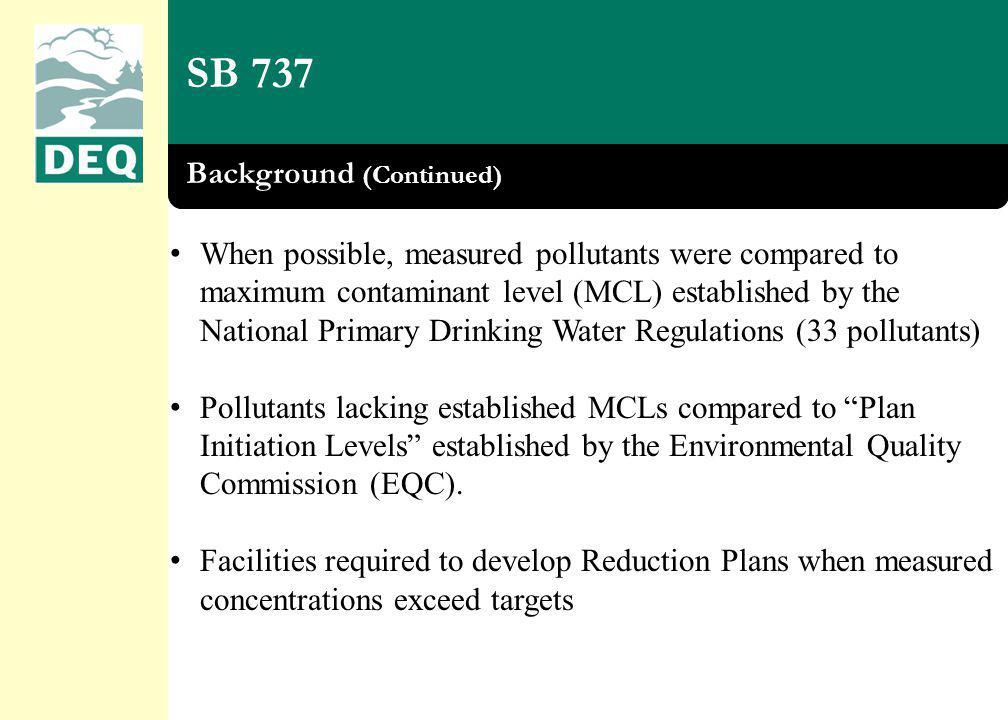 When possible, measured pollutants were compared to maximum contaminant level (MCL) established by the National Primary Drinking Water Regulations (33 pollutants) Pollutants lacking established MCLs compared to Plan Initiation Levels established by the Environmental Quality Commission (EQC).