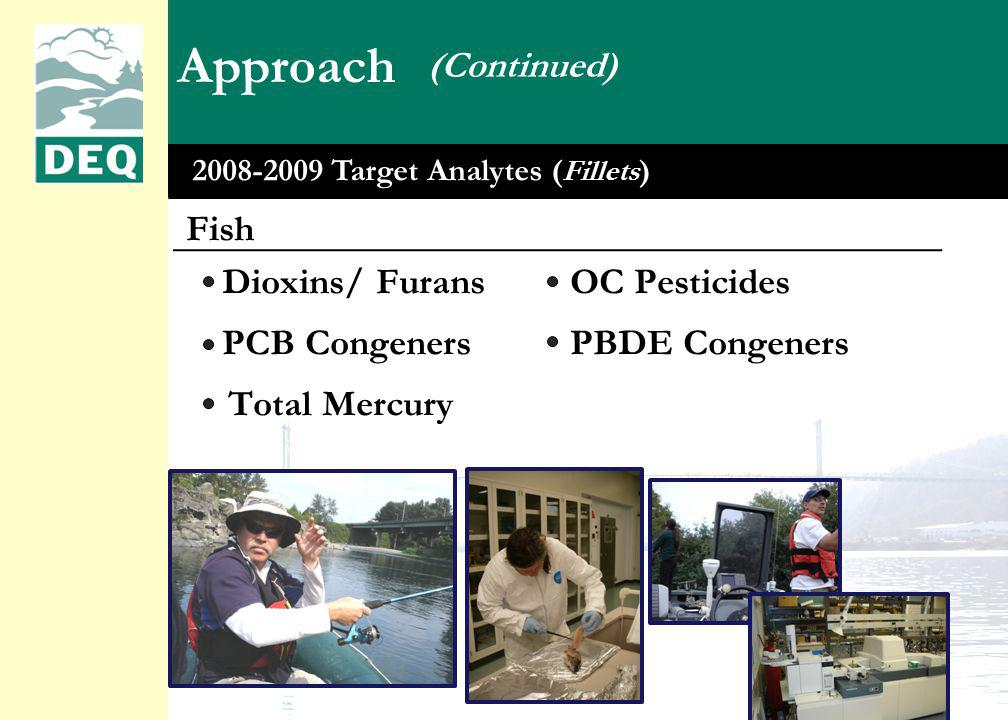 Approach Fish Dioxins/ FuransOC Pesticides PCB CongenersPBDE Congeners Total Mercury 2008-2009 Target Analytes ( Fillets ) (Continued)