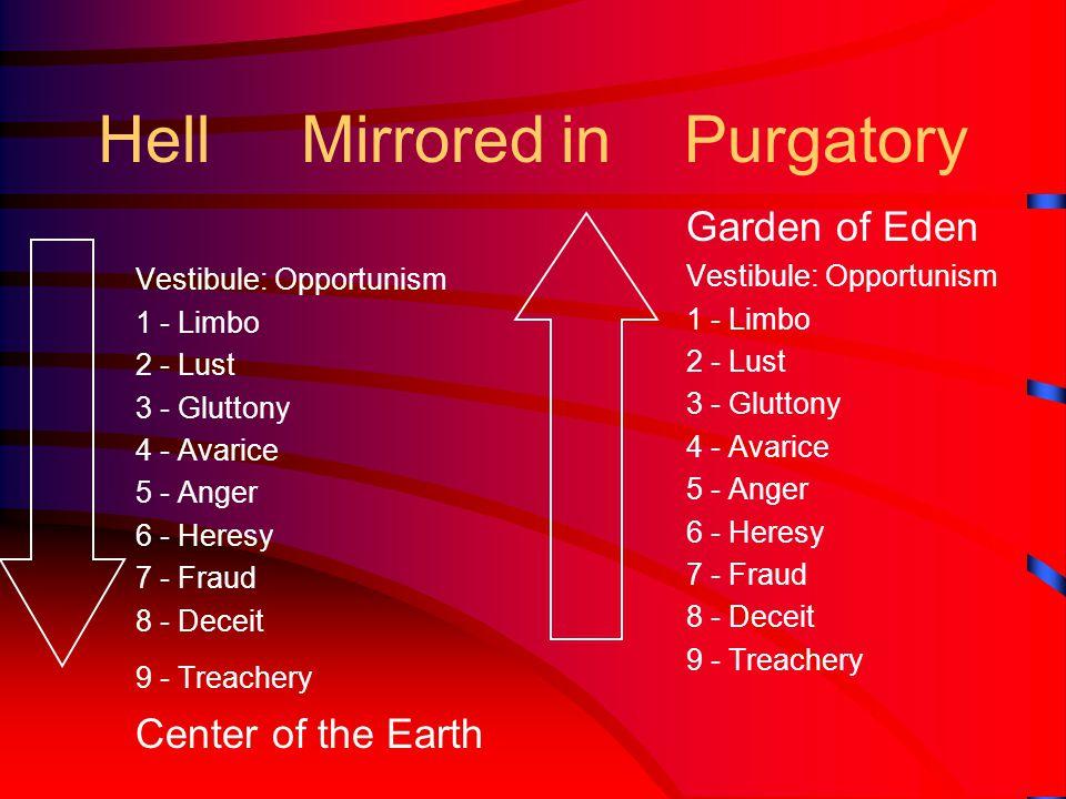 Hell Mirrored in Purgatory Vestibule: Opportunism 1 - Limbo 2 - Lust 3 - Gluttony 4 - Avarice 5 - Anger 6 - Heresy 7 - Fraud 8 - Deceit 9 - Treachery Center of the Earth Garden of Eden Vestibule: Opportunism 1 - Limbo 2 - Lust 3 - Gluttony 4 - Avarice 5 - Anger 6 - Heresy 7 - Fraud 8 - Deceit 9 - Treachery