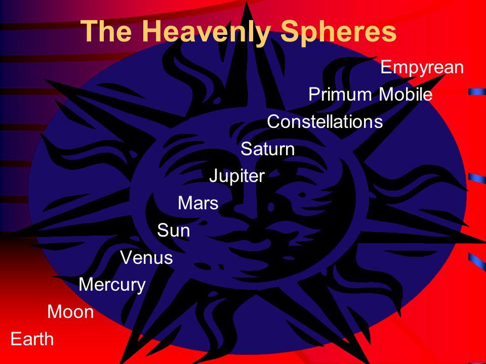 Empyrean Primum Mobile Constellations Saturn Jupiter Mars Sun Venus Mercury Moon Earth The Heavenly Spheres