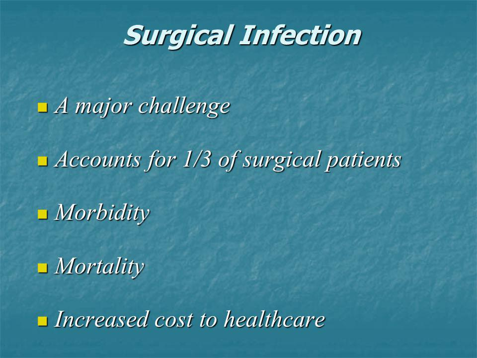 Surgical Infection A major challenge A major challenge Accounts for 1/3 of surgical patients Accounts for 1/3 of surgical patients Morbidity Morbidity Mortality Mortality Increased cost to healthcare Increased cost to healthcare