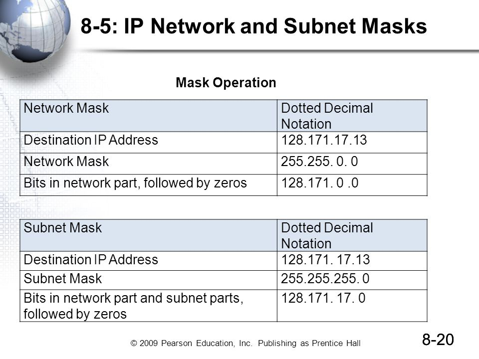 © 2009 Pearson Education, Inc. Publishing as Prentice Hall 8-20 8-5: IP Network and Subnet Masks 8-20 Network MaskDotted Decimal Notation Destination