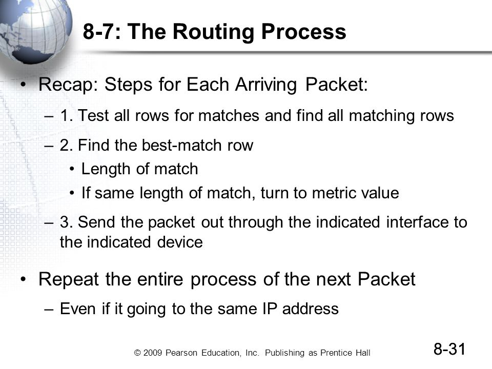 © 2009 Pearson Education, Inc. Publishing as Prentice Hall 8-31 8-7: The Routing Process Recap: Steps for Each Arriving Packet: –1. Test all rows for