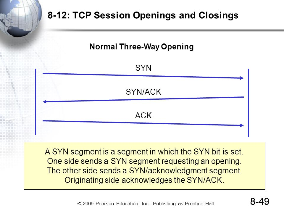 © 2009 Pearson Education, Inc. Publishing as Prentice Hall 8-49 8-12: TCP Session Openings and Closings SYN SYN/ACK ACK Normal Three-Way Opening A SYN