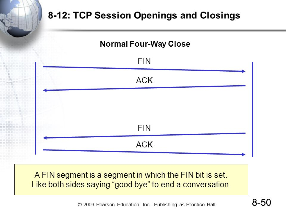 © 2009 Pearson Education, Inc. Publishing as Prentice Hall 8-50 8-12: TCP Session Openings and Closings FIN ACK FIN ACK Normal Four-Way Close A FIN se