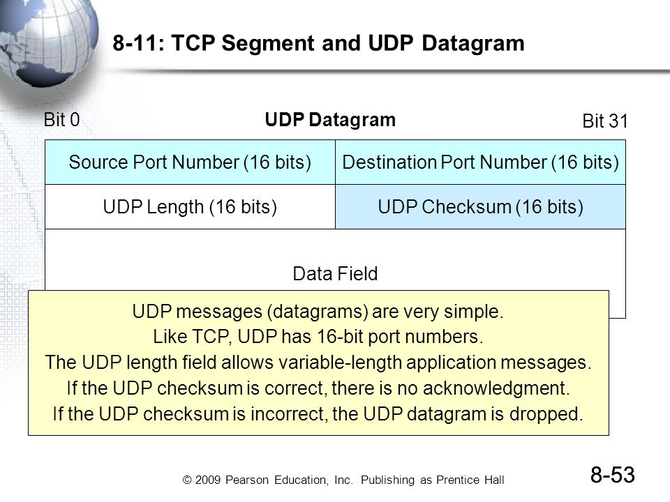 © 2009 Pearson Education, Inc. Publishing as Prentice Hall 8-53 8-11: TCP Segment and UDP Datagram UDP DatagramBit 0 Bit 31 Source Port Number (16 bit