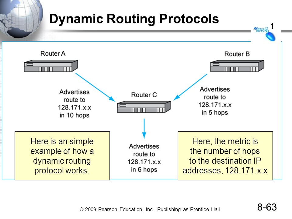 © 2009 Pearson Education, Inc. Publishing as Prentice Hall 8-63 Dynamic Routing Protocols 8-63 Here is an simple example of how a dynamic routing prot