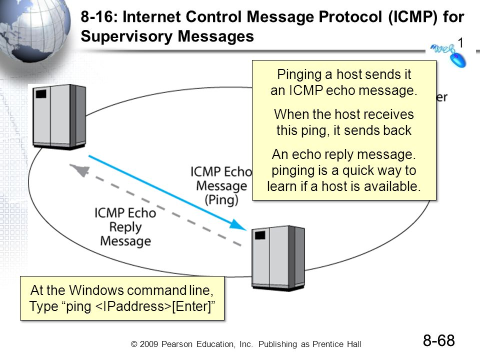 © 2009 Pearson Education, Inc. Publishing as Prentice Hall 8-68 8-16: Internet Control Message Protocol (ICMP) for Supervisory Messages 8-68 At the Wi