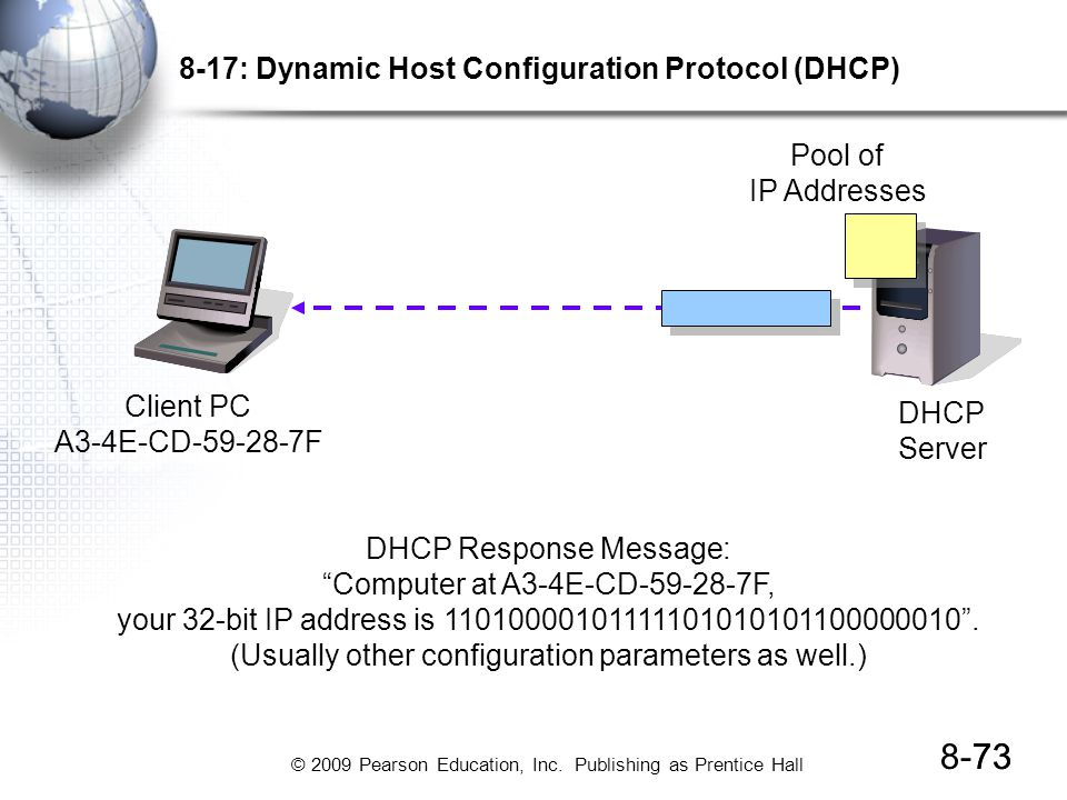 © 2009 Pearson Education, Inc. Publishing as Prentice Hall 8-7373 8-17: Dynamic Host Configuration Protocol (DHCP) Client PC A3-4E-CD-59-28-7F DHCP Se