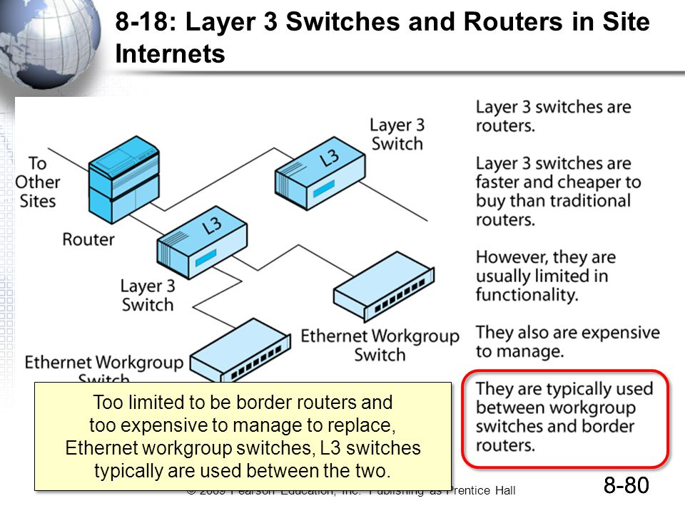 © 2009 Pearson Education, Inc. Publishing as Prentice Hall 8-80 8-18: Layer 3 Switches and Routers in Site Internets 8-80 Too limited to be border rou