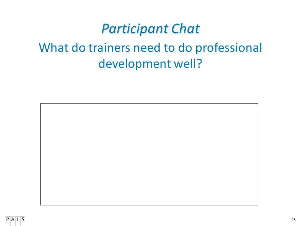 36 What do trainers need to do professional development well? Participant Chat