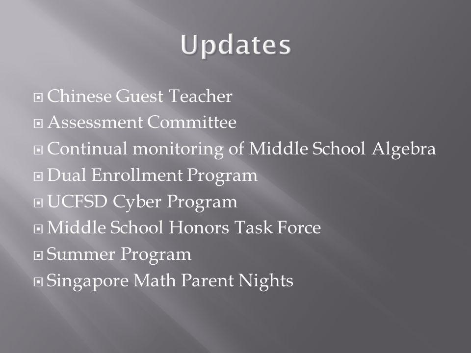 Chinese Guest Teacher Assessment Committee Continual monitoring of Middle School Algebra Dual Enrollment Program UCFSD Cyber Program Middle School Honors Task Force Summer Program Singapore Math Parent Nights