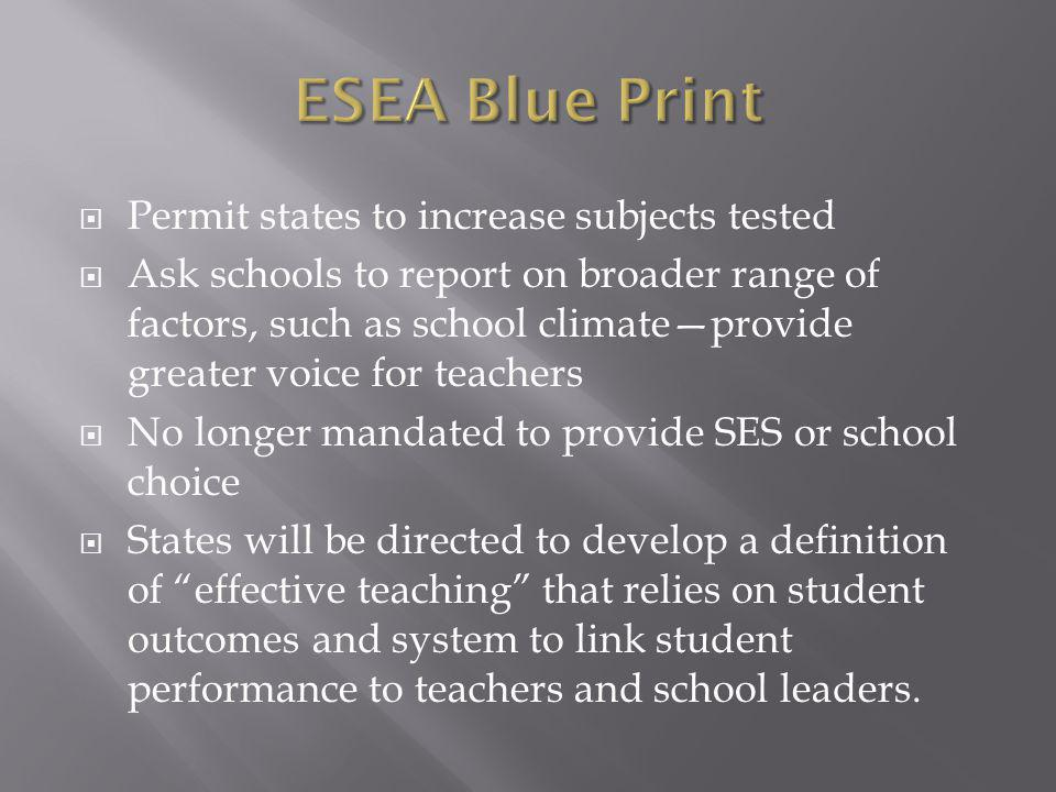 Permit states to increase subjects tested Ask schools to report on broader range of factors, such as school climateprovide greater voice for teachers No longer mandated to provide SES or school choice States will be directed to develop a definition of effective teaching that relies on student outcomes and system to link student performance to teachers and school leaders.