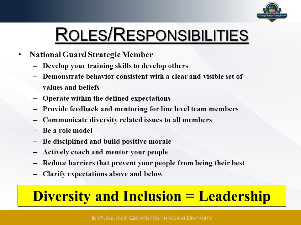 R OLES /R ESPONSIBILITIES National Guard Strategic Member – Develop your training skills to develop others – Demonstrate behavior consistent with a cl