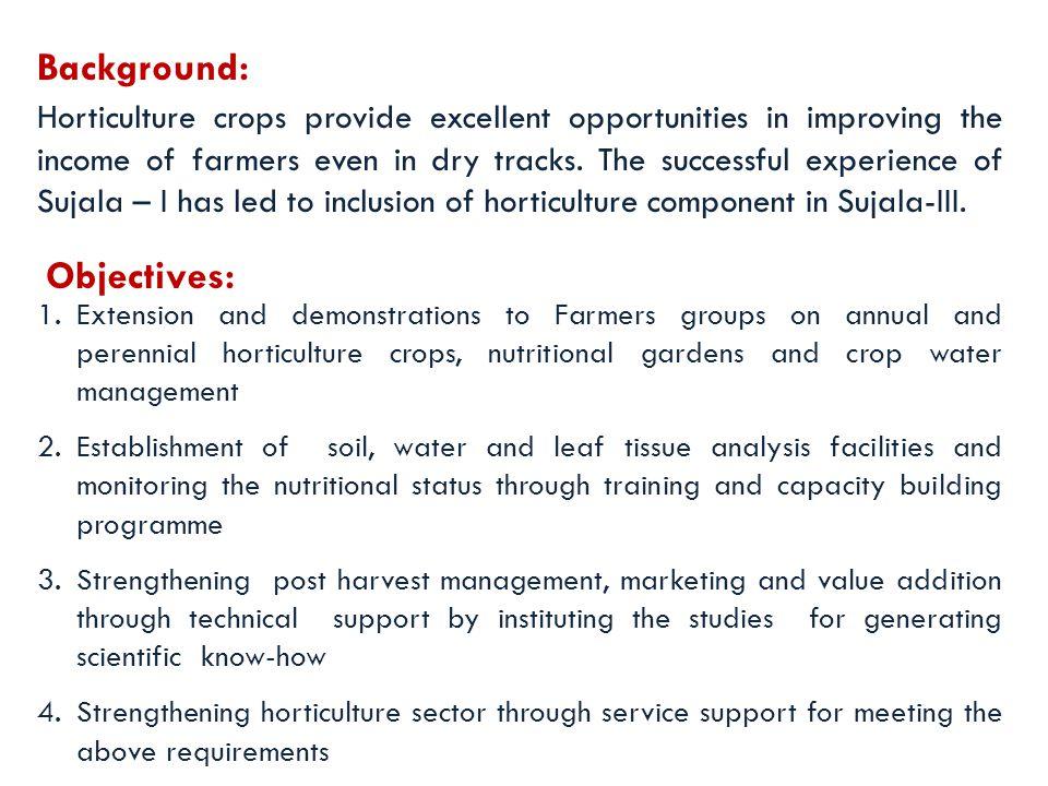 Feild delination for crop demo - Managalli MWS Soil Sample collection Trg -Managalli MWS