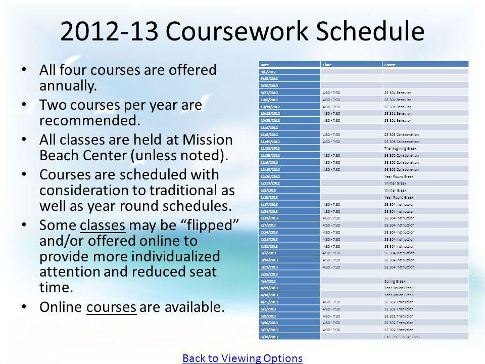 2012-13 Coursework Schedule All four courses are offered annually. Two courses per year are recommended. All classes are held at Mission Beach Center