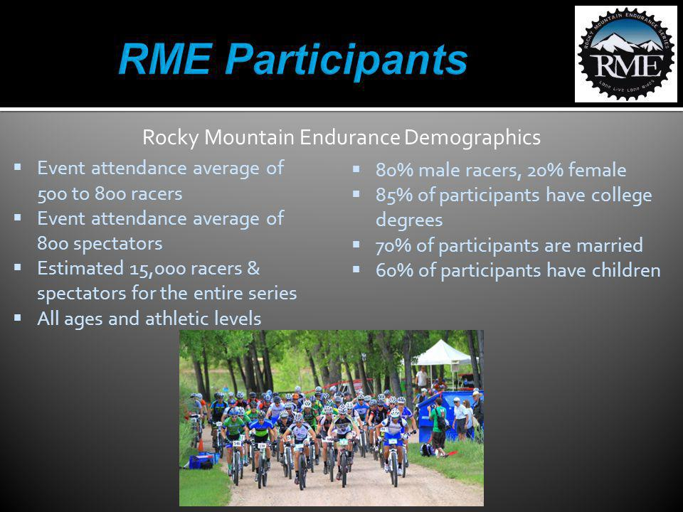 Event attendance average of 500 to 800 racers Event attendance average of 800 spectators Estimated 15,000 racers & spectators for the entire series Al