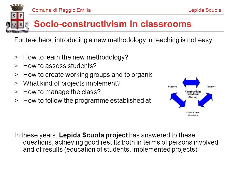 Comune di Reggio Emilia Lepida Scuola Socio-constructivism in classrooms For teachers, introducing a new methodology in teaching is not easy: >How to