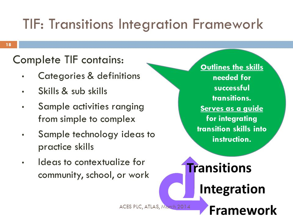 TIF: Transitions Integration Framework Complete TIF contains: Categories & definitions Skills & sub skills Sample activities ranging from simple to complex Sample technology ideas to practice skills Ideas to contextualize for community, school, or work Transitions Integration Framework Outlines the skills needed for successful transitions.
