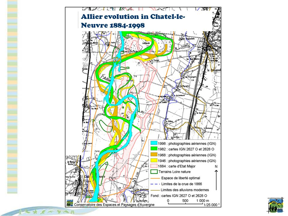 Diachro Chatel Allier evolution in Chatel-le- Neuvre 1884-1998