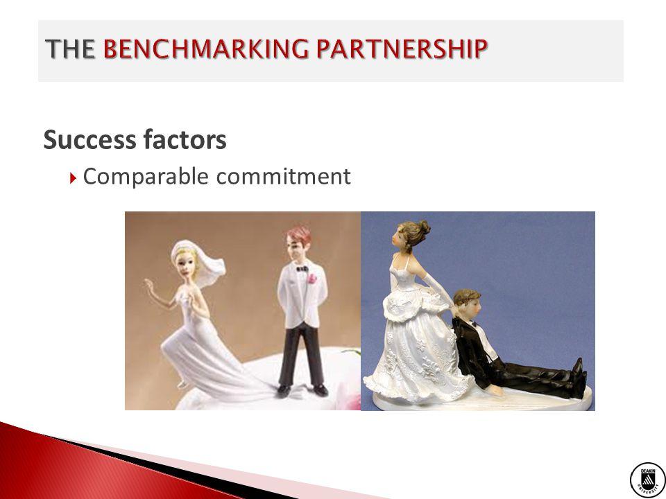 Success factors Comparable commitment