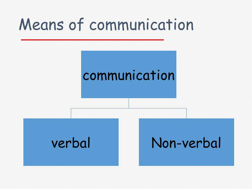 Means of communication communication verbalNon-verbal