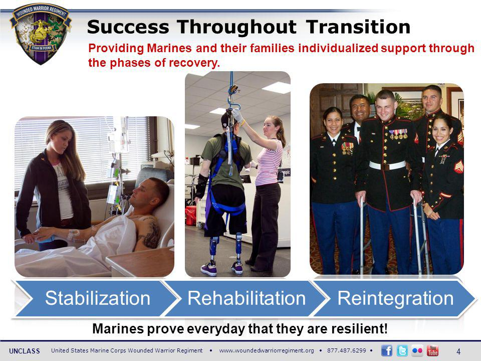United States Marine Corps Wounded Warrior Regiment www.woundedwarriorregiment.org 877.487.6299 UNCLASS Warrior Hope and Care Center Naval Hospital Barracks Battalion HQ Fisher House Comprehensive Approach to Care Wounded Warrior Complexes Headquarters Building RegimentComplete Battalion EastComplete Battalion WestComplete Wounded Warrior Barracks Battalion EastComplete Battalion WestComplete Fisher House Battalion EastComplete Battalion WestTBD Warrior Hope & Care Center Battalion EastFall12 Battalion WestComplete Battalion-West BEQ Battalion-East BEQ 5