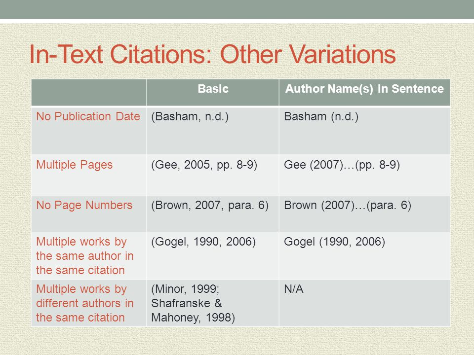 In-Text Citations: Other Variations BasicAuthor Name(s) in Sentence No Publication Date(Basham, n.d.)Basham (n.d.) Multiple Pages(Gee, 2005, pp. 8-9)G