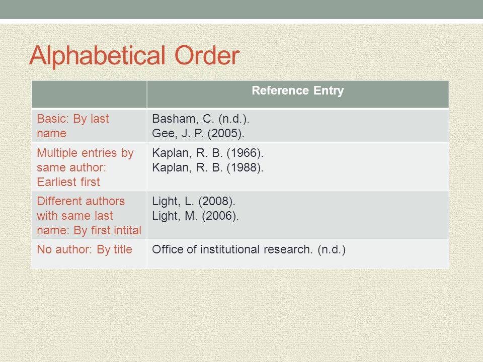 Alphabetical Order Reference Entry Basic: By last name Basham, C. (n.d.). Gee, J. P. (2005). Multiple entries by same author: Earliest first Kaplan, R